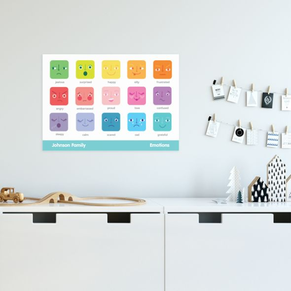 Educational Wall Poster - Emotions