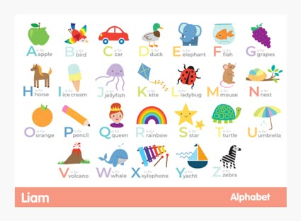 educational wall poster learn alphabet