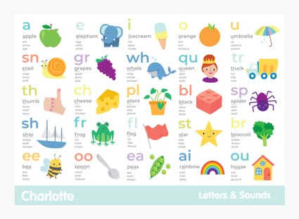 educational wall poster learn letters sounds